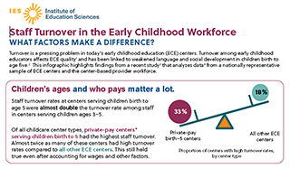 Staff Turnover in the Early Childhood Workforce