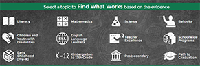 Find What Works research evidence chart